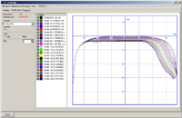 Results of rail profile wear calculation in curve R = 300.Click to play animation.
