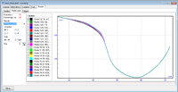Simulation of wheel wear in curve R = 400 m. Click to play animation.