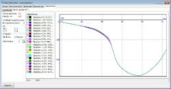 Расчет износа профиля колеса в кривой R = 400 м. Щелкните для просмотра копии экрана